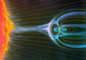 Magnetic Field protection from Solar wind