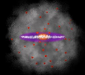 what is Dark matter in galaxy