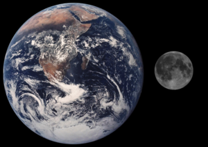 Rotation of Earth and revolution of moon