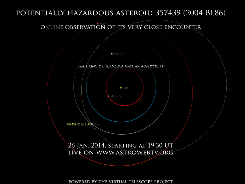 Online Observation of Potentially Hazardous Asteroid